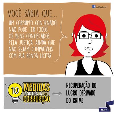 recuperacao-lucro-derivado-crime.png