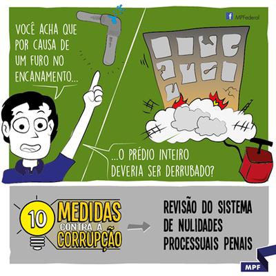 revisao-sistema-nulidades.png